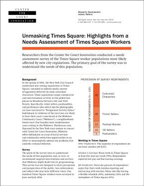 Fact Sheet: Unmasking Times Square, Highlights from a Needs Assessment of Times Square Workers