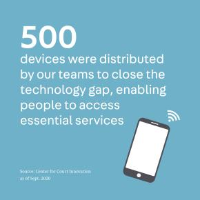COVID stats 500 devices