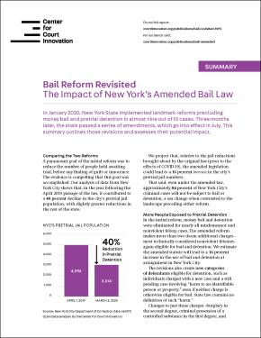 Bail Revisited Summary Cover